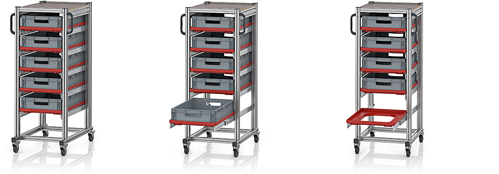 AUER Packaging System trolleys for Euro containers Title image
