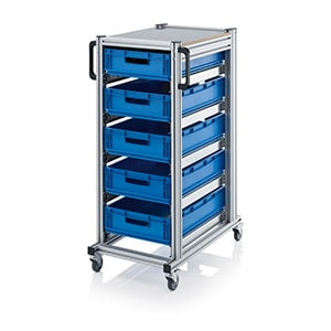 AUER Packaging Accessories System trolleys Category image