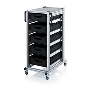 ESD system trolleys for Euro containers Category image