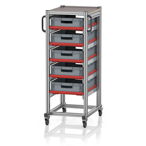 AUER Packaging System trolleys for Euro containers